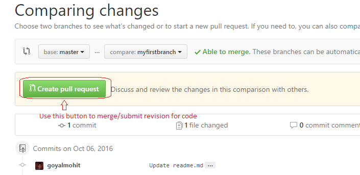 create-pull-request-to-submit-review-for-code