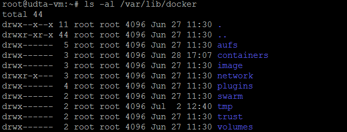 Default directory for containers and images in Docker