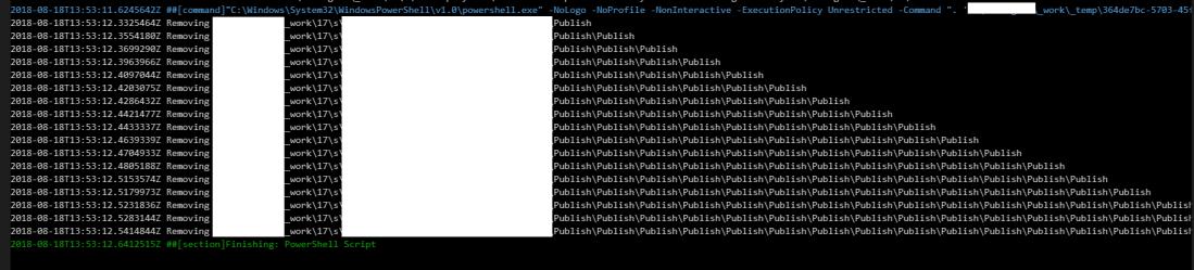 Publishing Dotnet Core creates multiples nested directories