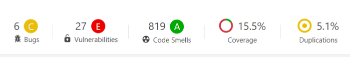 sonarqube code coverge results