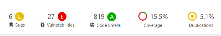 sonarqube code coverge results