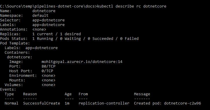 deploy dotnet core application on k8s cluster