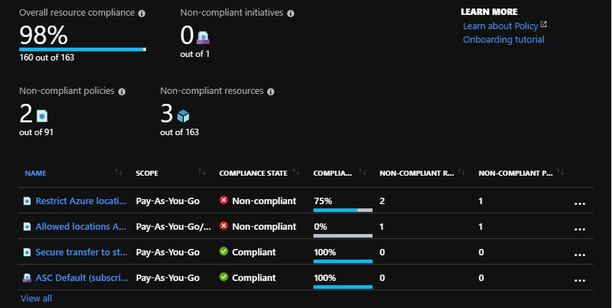 viewing compliance data from overview tab of azure policy