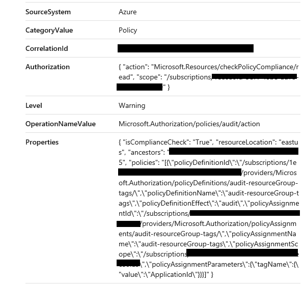 checking the alert email generated from azure log analytics - 2