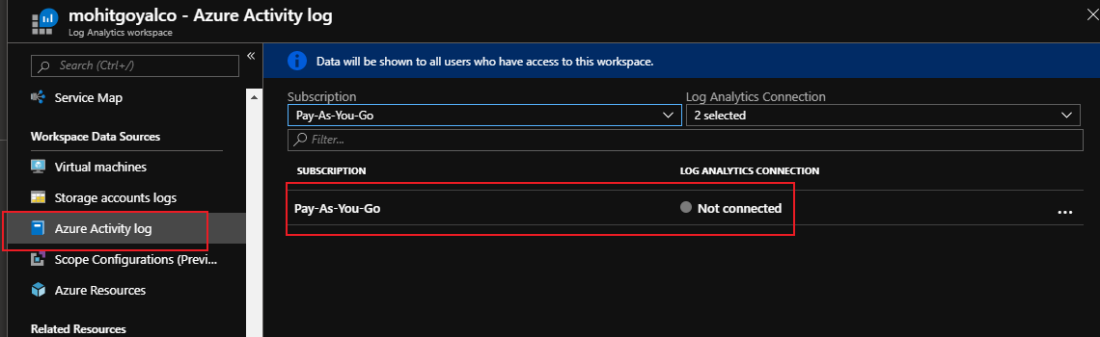 go to azure activity log and select subscription